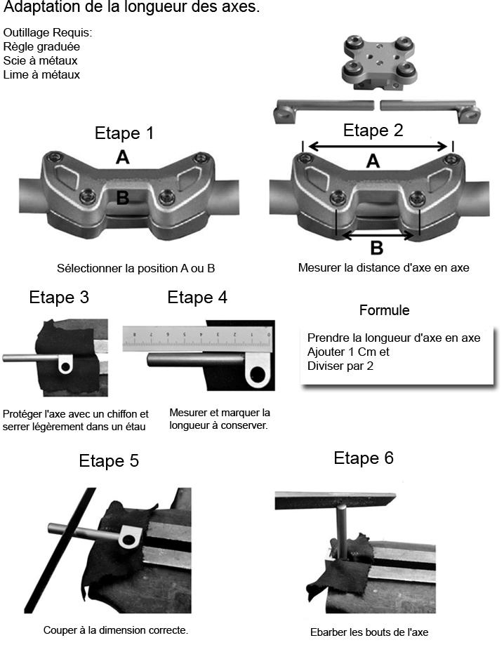 Description montage BikePenR S-R1